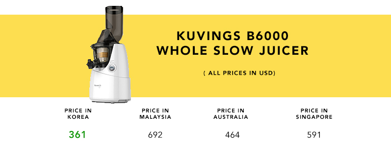 Kuvings Whole Slow Juicer Ns 621 : Kuvings B6000 (NS-621) Whole Slow Juicer