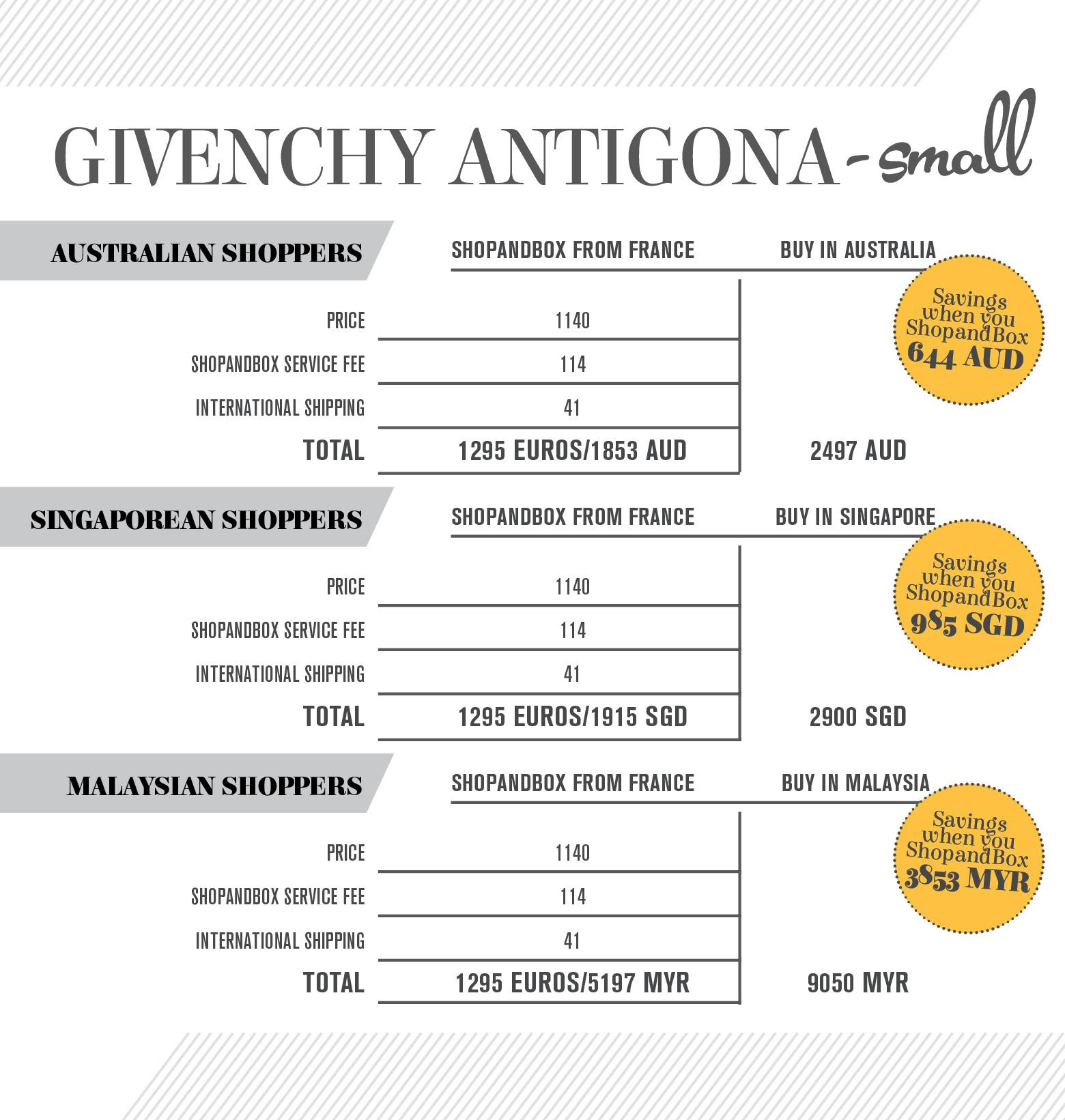 e403bcc247 Price Comparison: Givenchy Antigona - ShopandBox