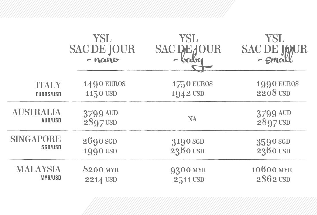 615ef76da60 Saint Laurent Sac De Jour – Nano, + Add To Wishlist