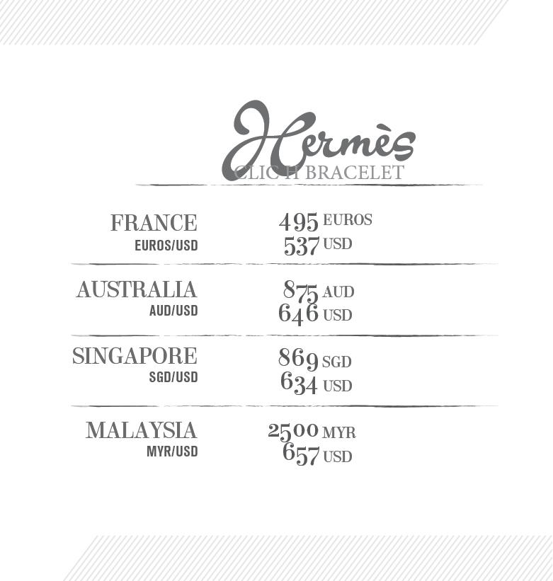b9bf11a8b09e Shop Box Infographics Hermes2 Shop Box Infographics Hermes