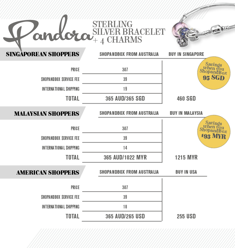 Price Comparison Pandora Bracelet Charms Andbox