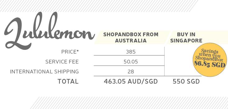 ShopandBox Infographics Lululemon2
