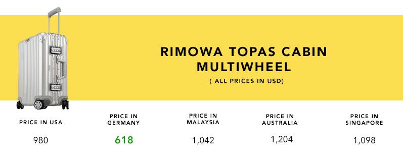 Product_Comparison_Rimowatopas618