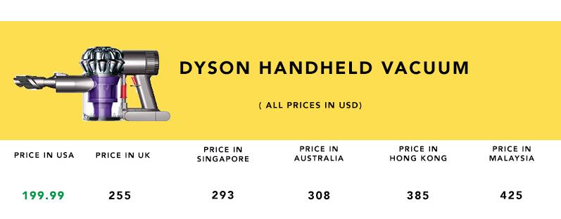 Dyson-Handheld-Vacuum