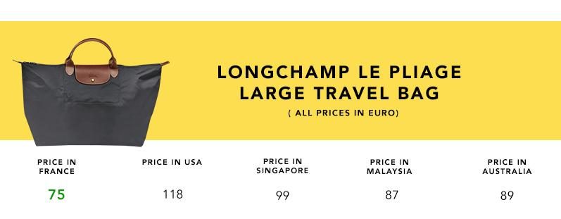 2016.5-Longchamp_Product_Comparison_Large_Travel