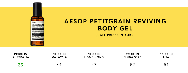 Aesop-Body-Gel