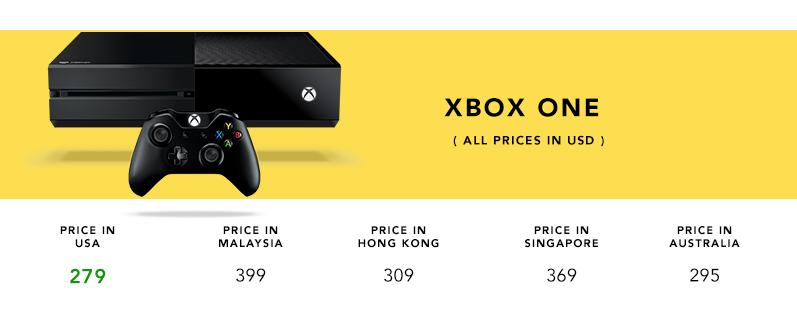 xbox-one-pc