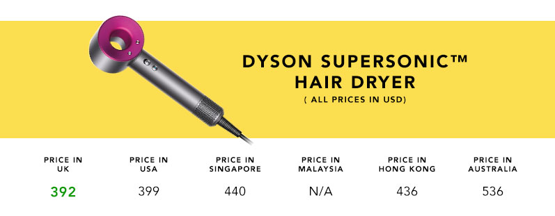 Product_Comparison_Single_Item_DysonHairDryer