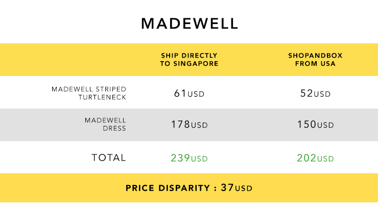SNB_Price_Comparison_Madewell