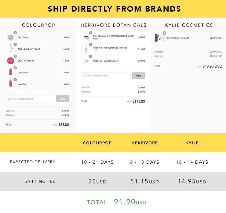SNB_Shipping_Comparison3