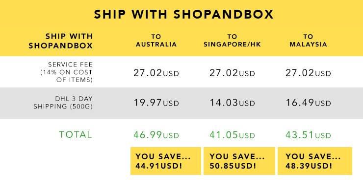 SNB_Shipping_Comparison4