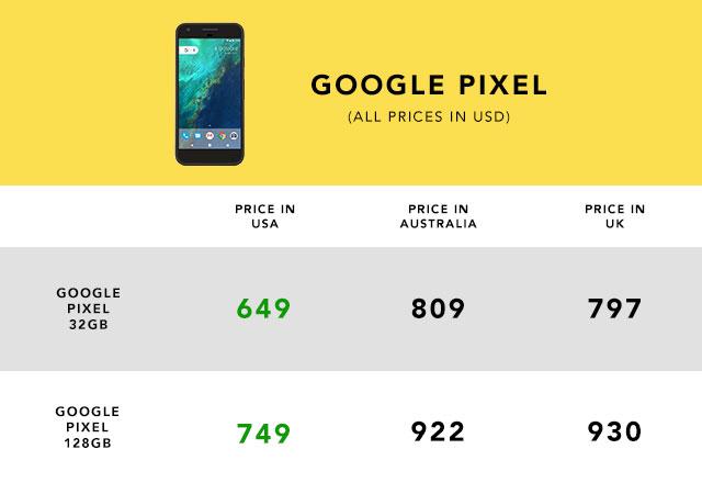 Product-Comparison-Pixel