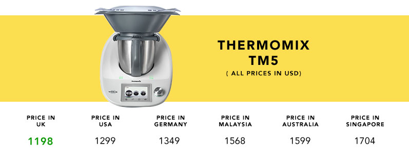 Product_Comparison_Single_Item_Thermomix