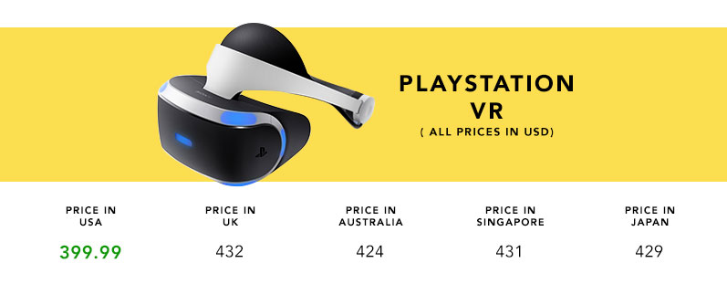 Product_Comparison_Single_Item_PLaystation_VR