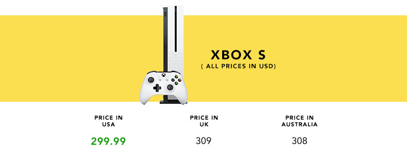 Product_Comparison_Single_Item_XboxS