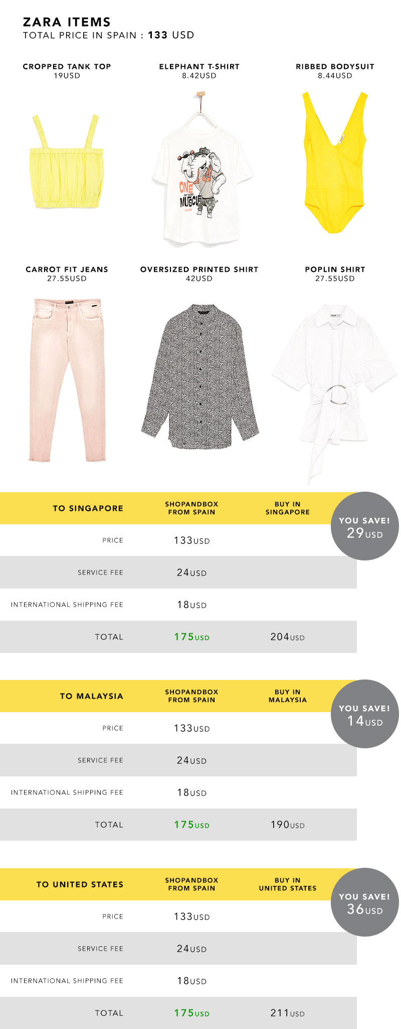 Price Comparison Zara Clothing