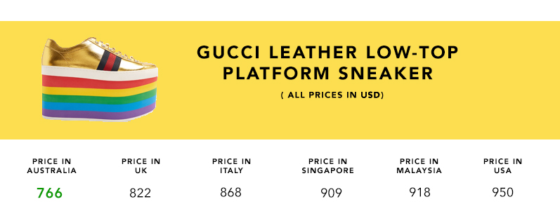 Gucci-Platform Sneakers-Price-Comparison