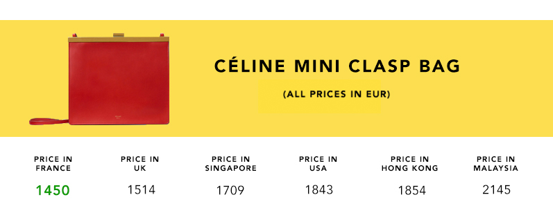 Celine-Mini-Clasp-Bag-prices