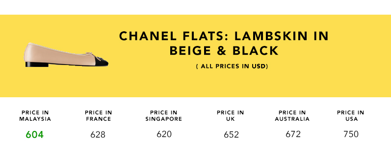 Price-Comp-Chanel ballet flats