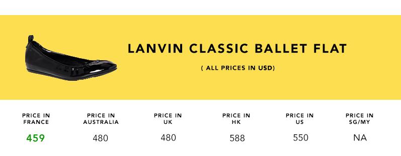 Price-Comp-Lanvin ballet flats