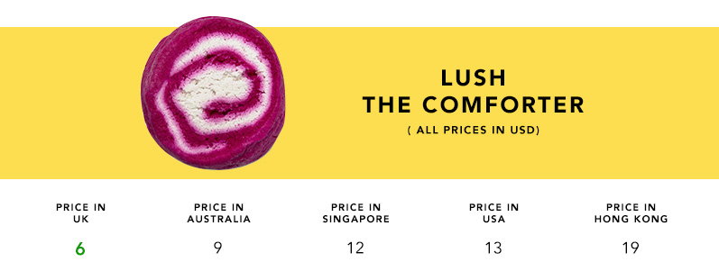 lush bath bombs cheap