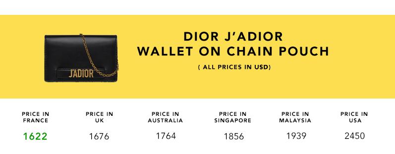 Dior-J'Adior Wallet
