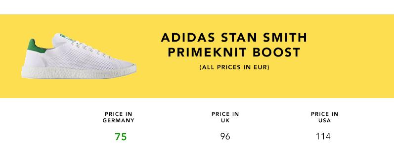 adidas-stan-smith-prime-knit-boost-price