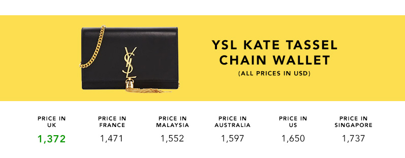 ysl kate chain wallet